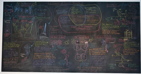 Schematic of Parabolic Behaviours