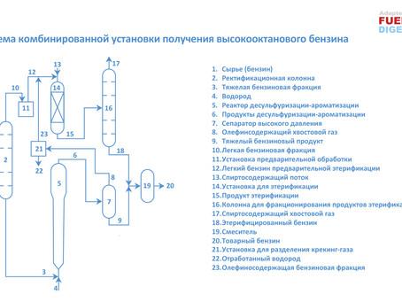 Комбинированная установка получения высокооктанового бензина
