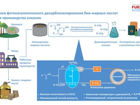 Получение углеводородов фотокаталитическим декарбоксилированием жирных кислот