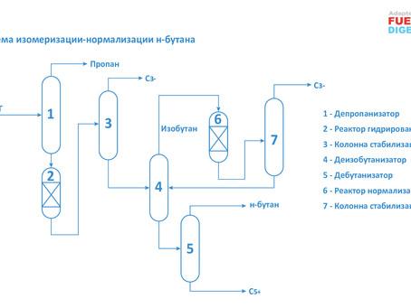 Управление превращениями молекул жирного газа