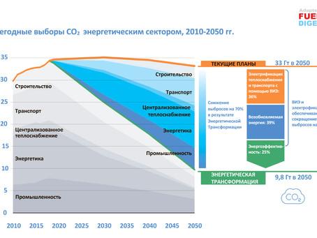 Парижское соглашение по климату – национальные цели