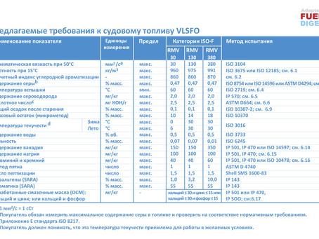 Обсуждается новый стандарт на судовое топливо VLSFO