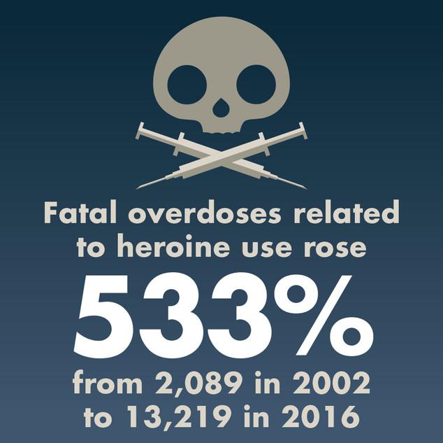 TMC-Overdose