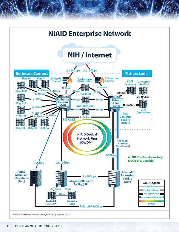 NIH-8.jpg
