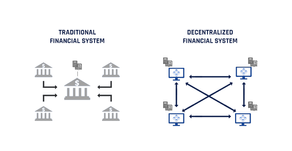 Decentralized Finance vs. Traditional Finance: What You Need To Know