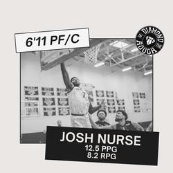 Josh Nurse - Season Stats '21