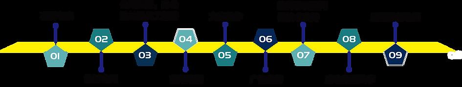 流程图_画板 1.png