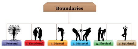 Living a life without boundaries is no life at all