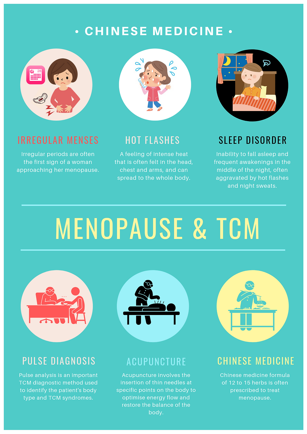 menopause symptoms & physical changes