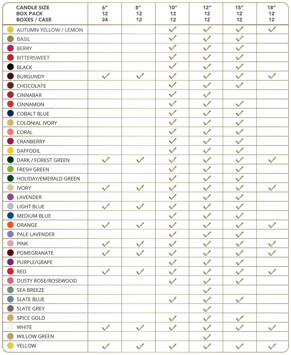 Tapers CHart.png