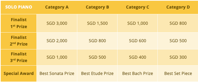 nimc2021-piano-prizes.png
