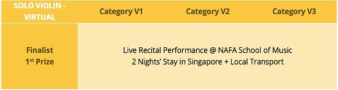 nimc2021-virtual-violin-prizes.png