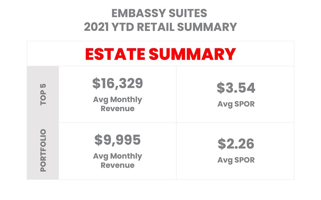 Impulsify_Estate_Only-emb.png