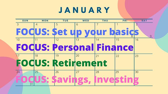 January Finance Themes