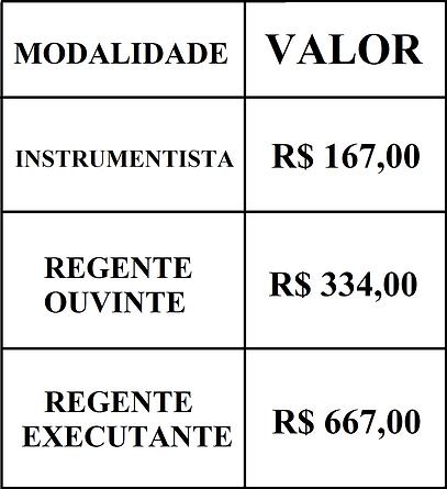 TABELA COM VALORES DAS INSCRIÇÕES - ACB