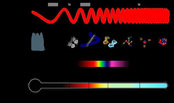 EMF chart Electrosensor