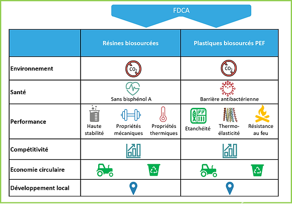 FDCA benefits FR.png