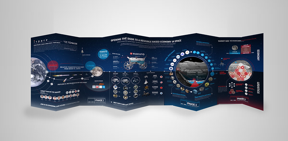 infographic-brochure.png