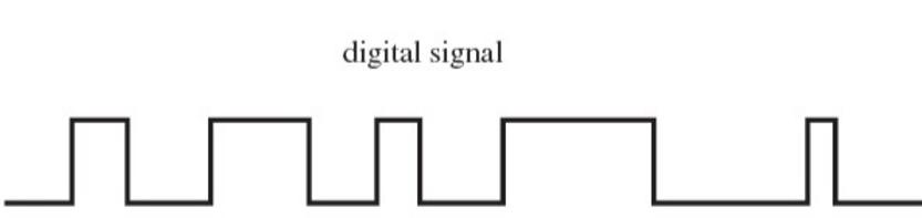 signals_edited.png