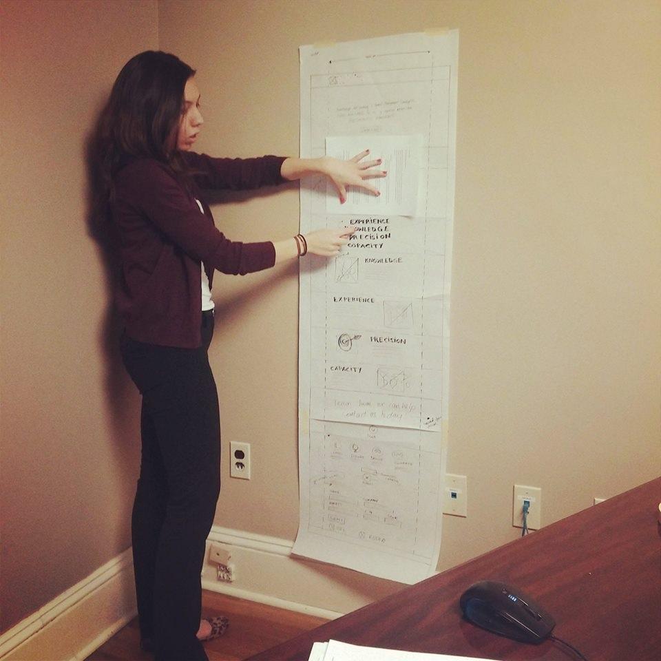 Planning a website