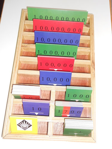 Time Scale Card Set