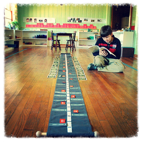 Time Line/Number Line Scroll