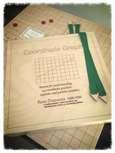 The Coordinate Graph  Box Curriculum