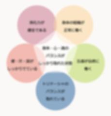 スクリーンショット 2020-01-17 15.49.12.png