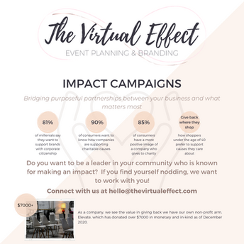 The Virtual Effect