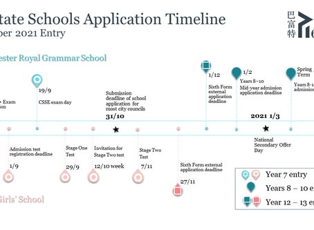 Selection Policy for State Schools in the UK