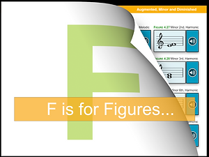 F is for Figures....png