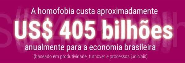 Imagem dizendo que a homofobia custa aproximadamente 405 bilhões de dólares anualmente para economia brasileira, baseado em produtividade, turnover e processos judiciais.