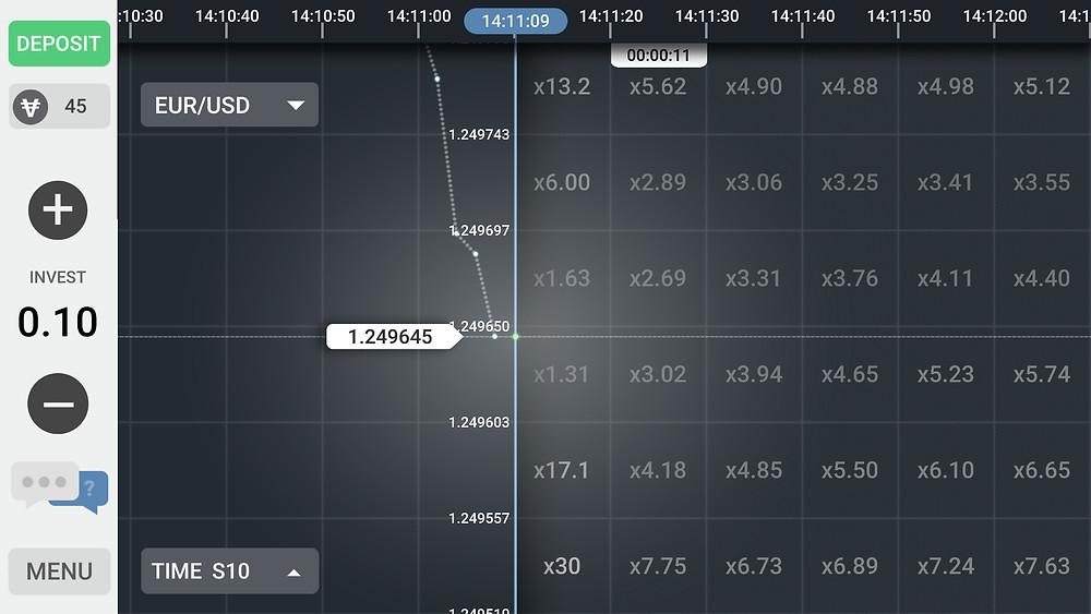 mobytrader - trading dashboard