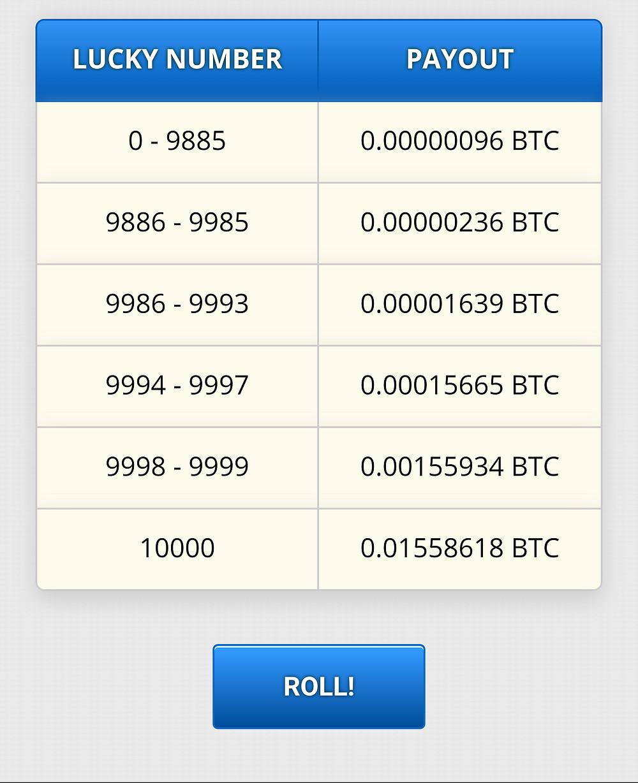 freebitcoin.io is a bitcoin faucet to claim free bitcoin