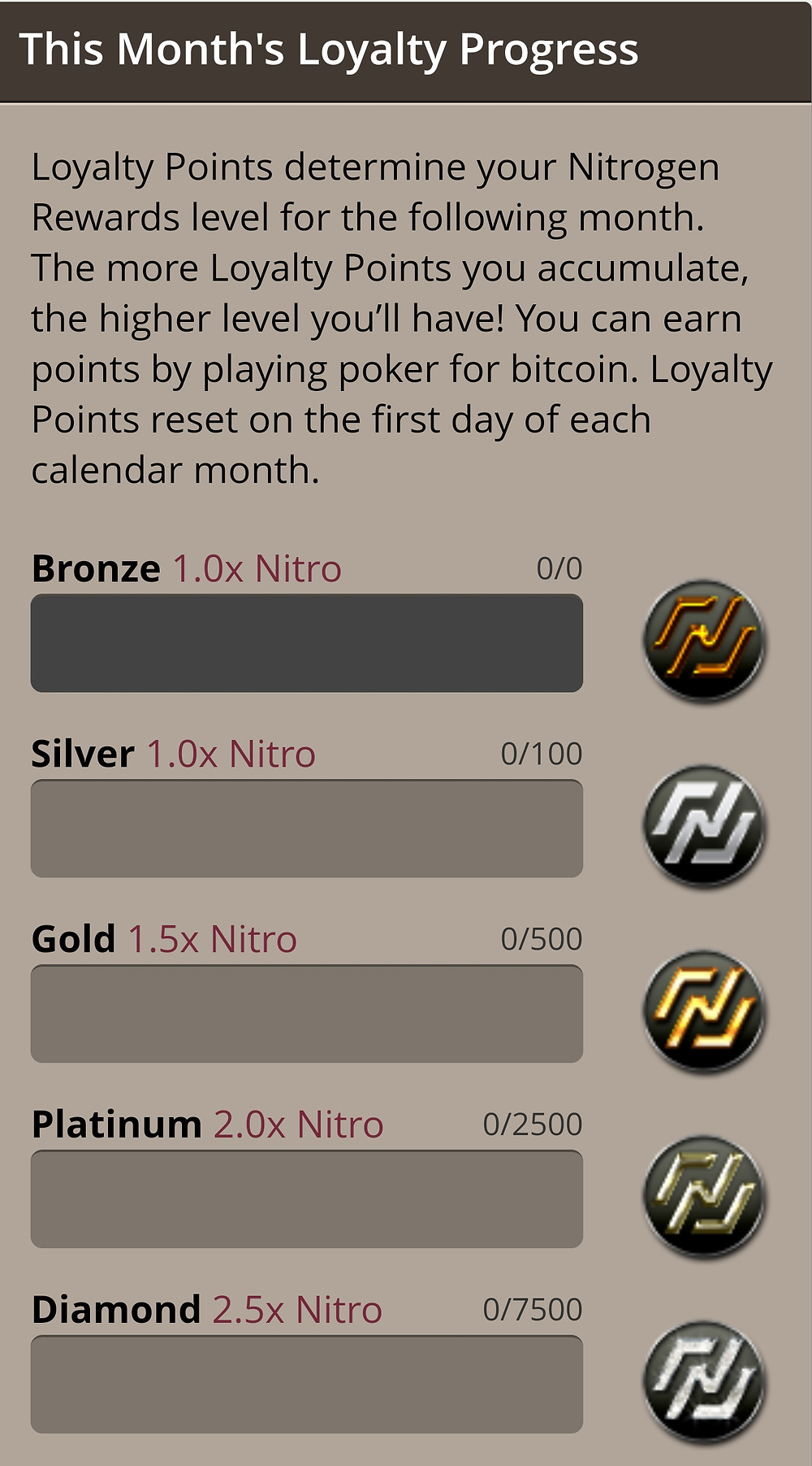 Nitrogen Sports | Loyalty Program