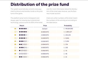 TrueFlip Blockchain Lottery | Prize Distribution