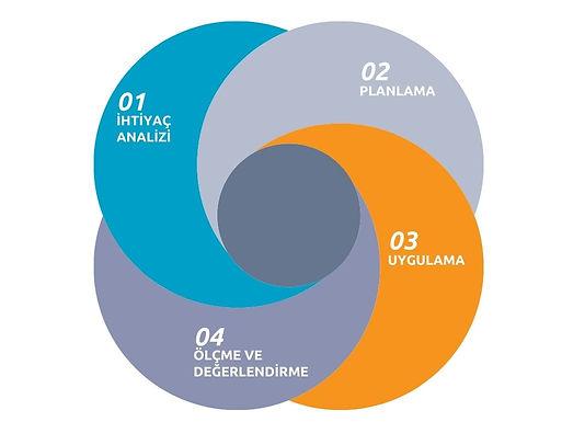 Eğitim Planlama2.jpg