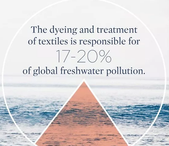 CW water pollution in textile
