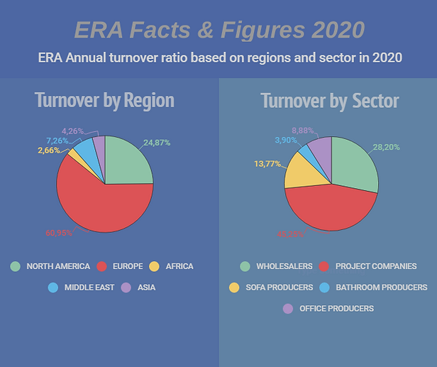 ERA Furniture Fittings Facts & Figures