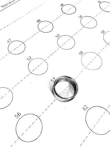 Ringgrösse Schablone, Auraria Artis,