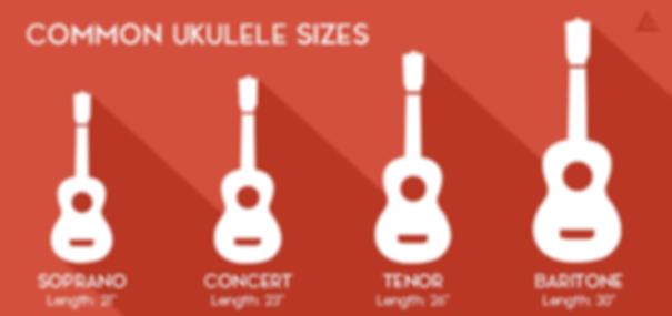 MUSICIANS 1ST CHOICE COMMON UKULELE SIZES