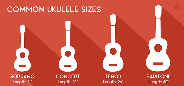 MUSICIANS 1ST CHOICE COMMON UKULELE SIZES