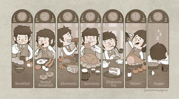 Ilustração artistica que apresenta uma série com 7 arcos, cada um apresentando uma refeição típica da rotina dos hobbitses
