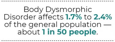 body dysmorphia disorder