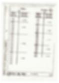 Пределы отклонений диаметров пружинной нержавеющей проволоки 12Х18Н10Т по ТУ 3-1002-77
