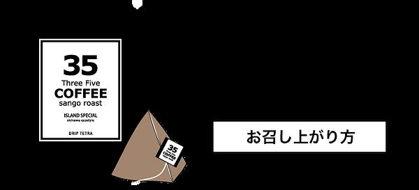 webサンプルページ飲み方001.png