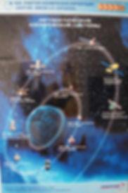 Хронология создания автоматических космических систем  на предприятиях ОАО РКК Энергия им. С.П. Королёва и их запуск в космос