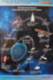 Хронология создания и запуск в космос пилотируемых и беспилотных космических кораблей созданных на предприятиях ОАО РКК Энергия им. С.П. Королёва от 12 апреля 1961 г. до наших дней