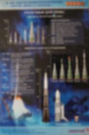 Хронологии создания  баллистического оружия  и ракетоносителей в Советском Союзе на предприятиях ракетно-космической корпорации ОАО Энергия им. С.П. Королёва