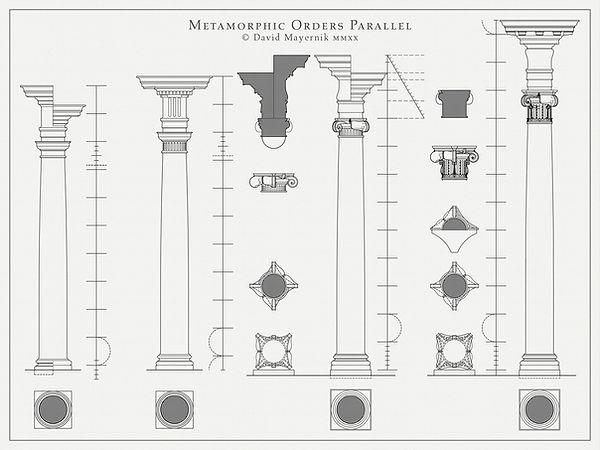 metamorphic parallel in line